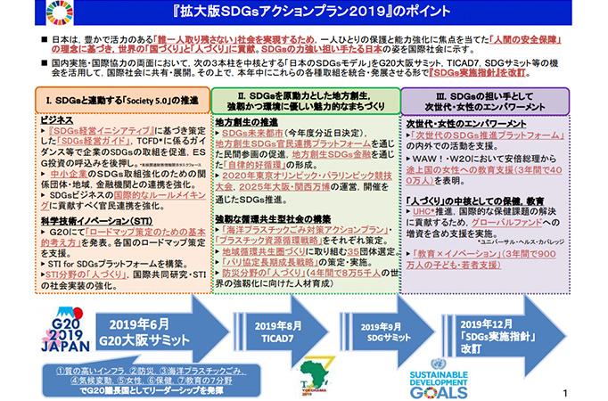 拡大版SDGsアクションプラン2019