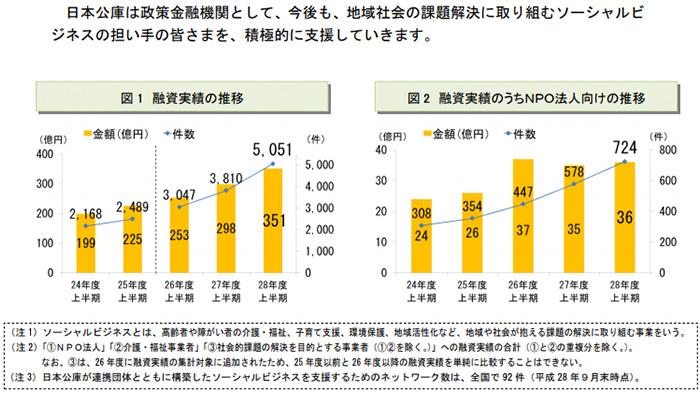 日本公庫ニュースリソース