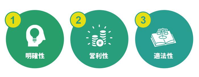最低限満たすべき項目が三つ