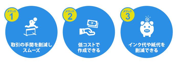 電子印鑑のメリット
